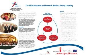 ASEM LLL Hub Overview