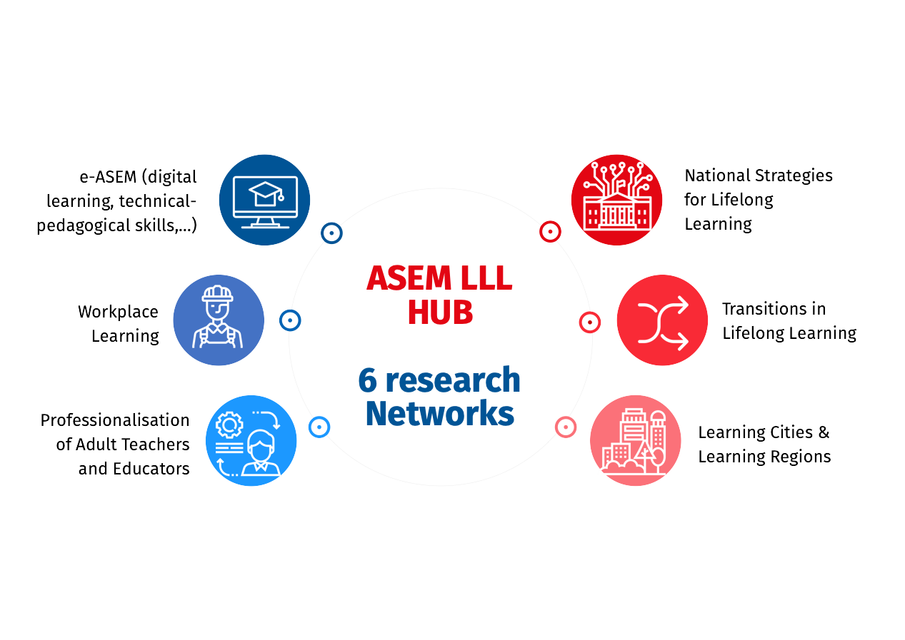 graphic-about-us-1 | ASEM Lifelong Learning